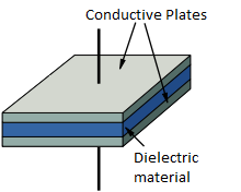 Capacitor Construction Example
